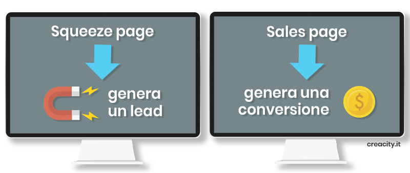 differenza tra squeeze page e sales page